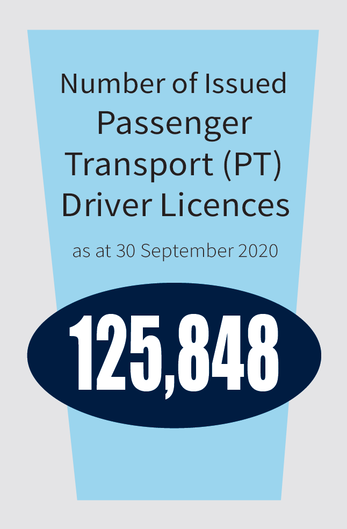 NSW Passenger Transport Industry October 2020 Stats